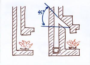 Схема камина